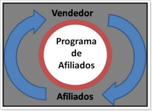programas_afiliados